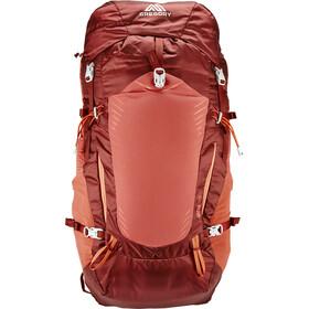Gregory Jade 38 Plecak Kobiety M czerwony